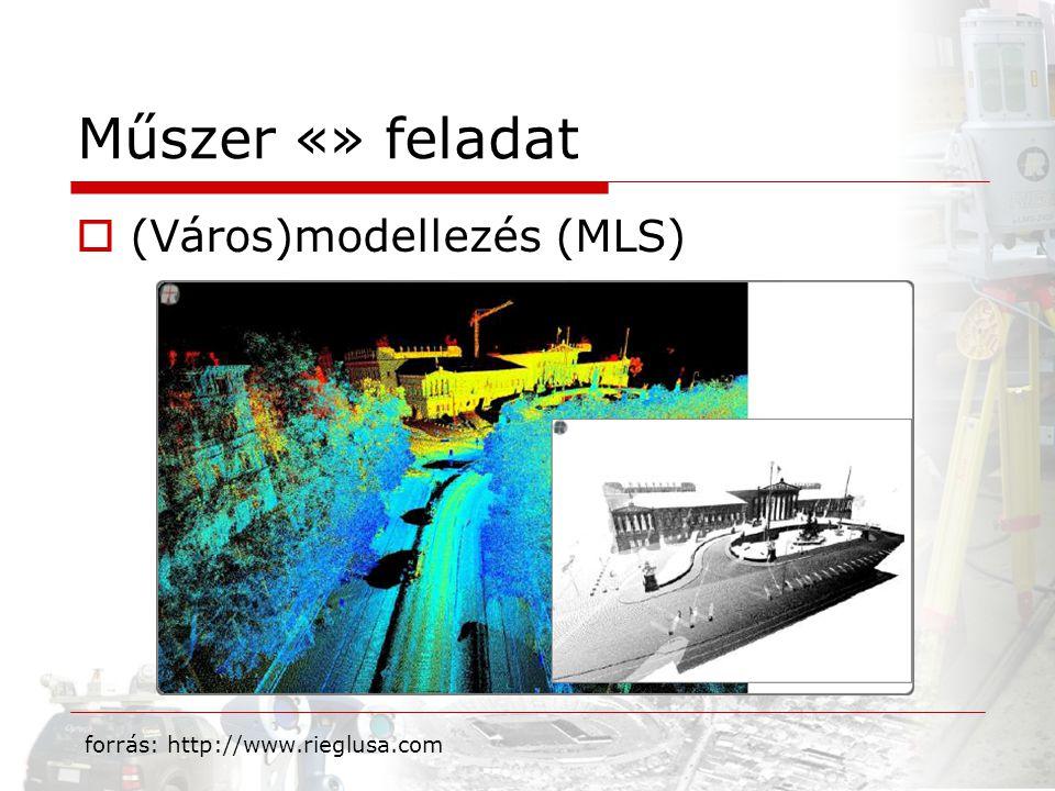 Műszer «» feladat (Város)modellezés (MLS)