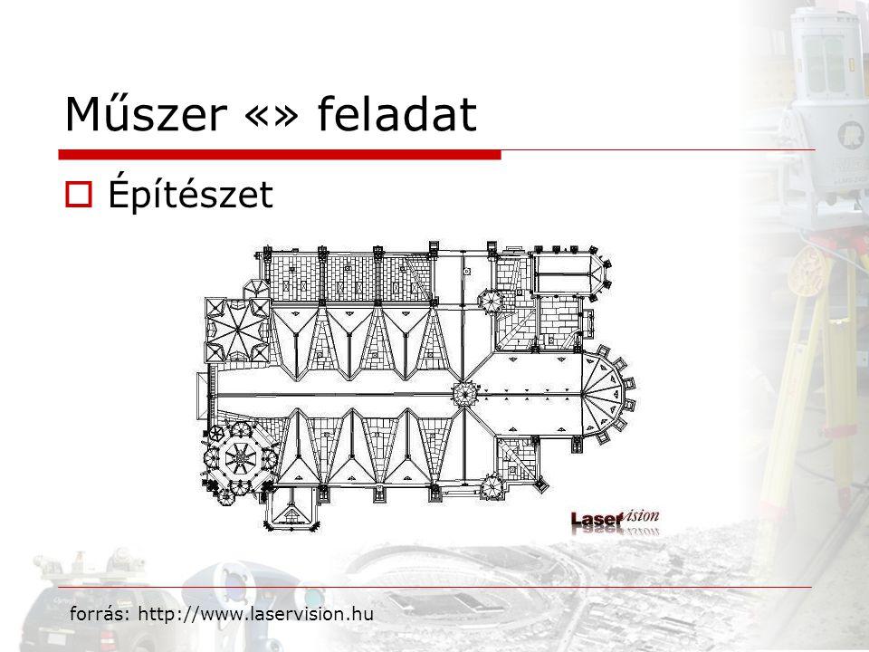 Műszer «» feladat Építészet forrás: http://www.laservision.hu