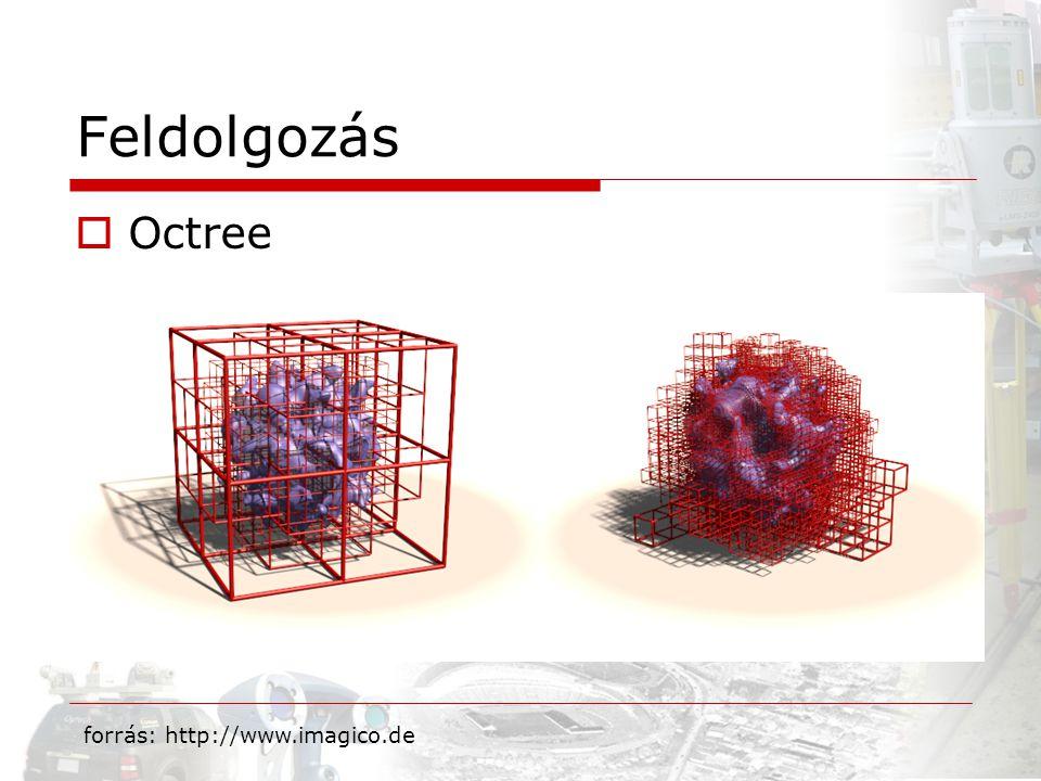 Feldolgozás Octree forrás: http://www.imagico.de