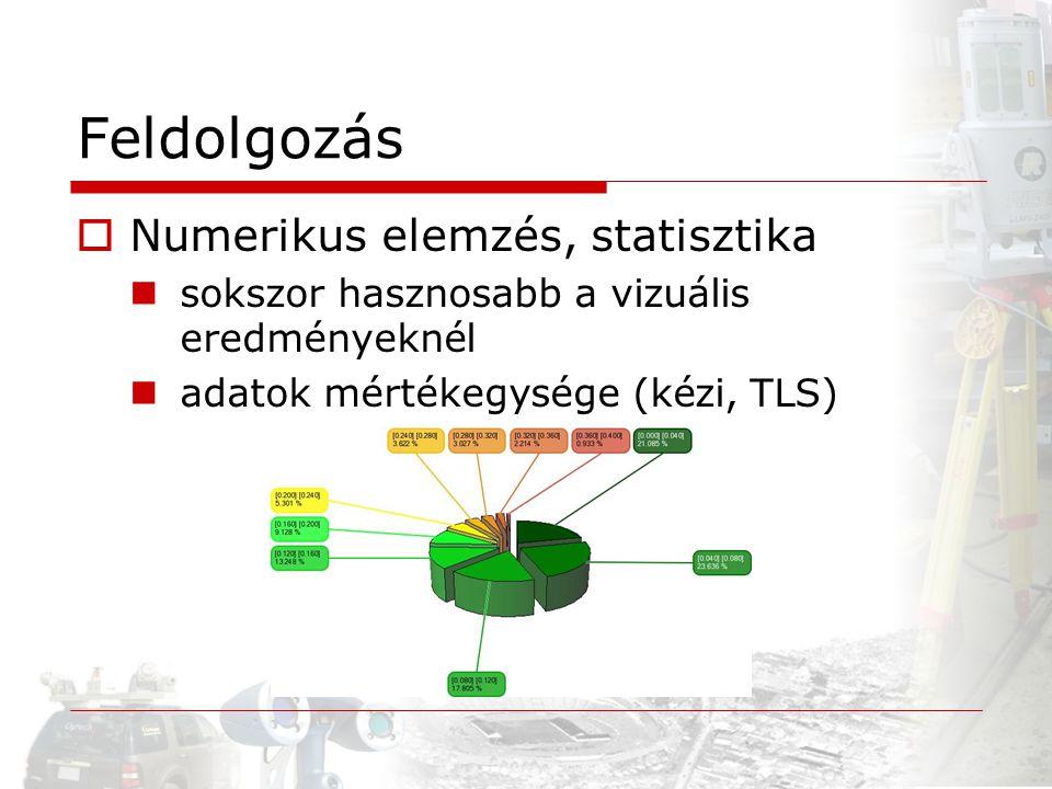 Feldolgozás Numerikus elemzés, statisztika