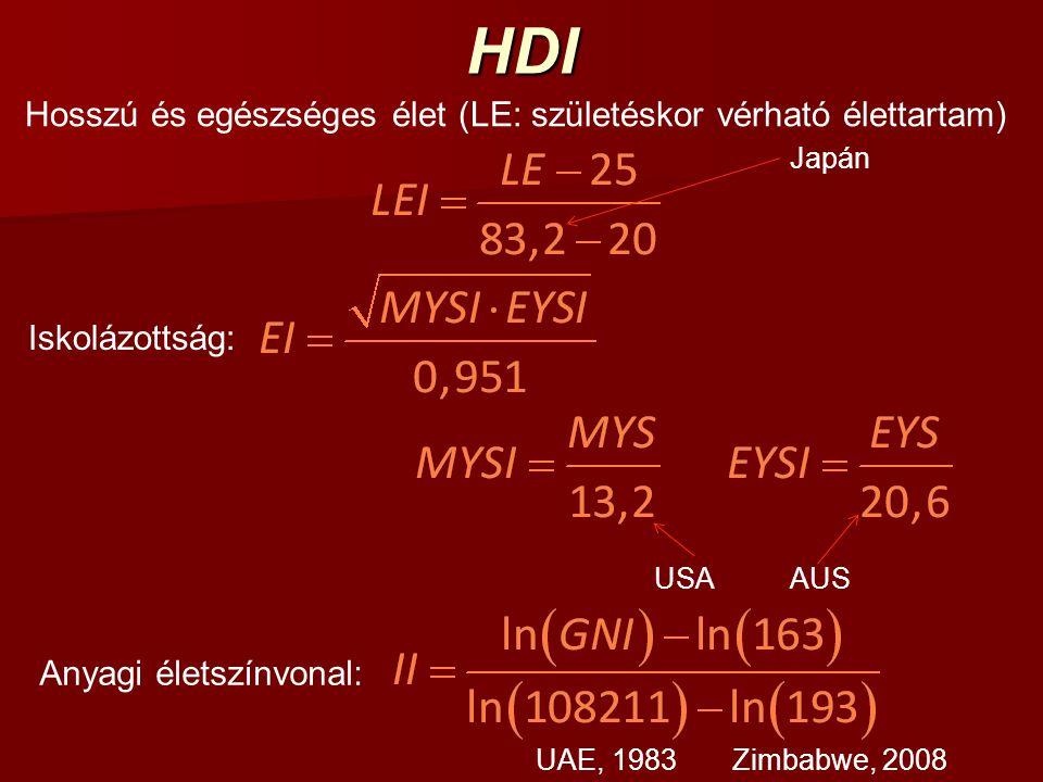 HDI Hosszú és egészséges élet (LE: születéskor vérható élettartam)