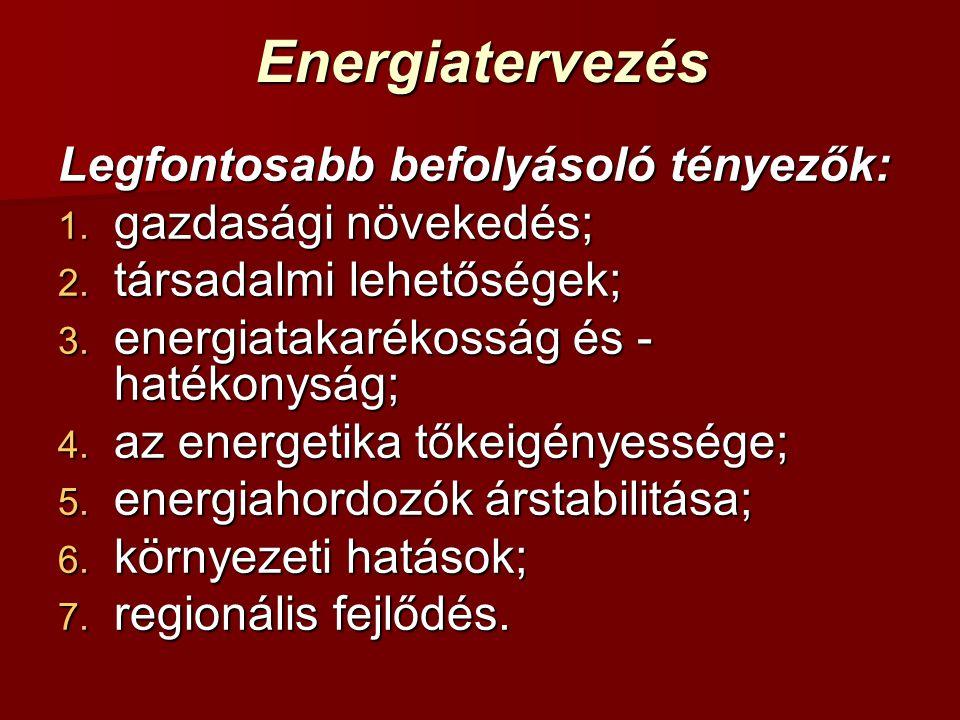 Energiatervezés Legfontosabb befolyásoló tényezők: