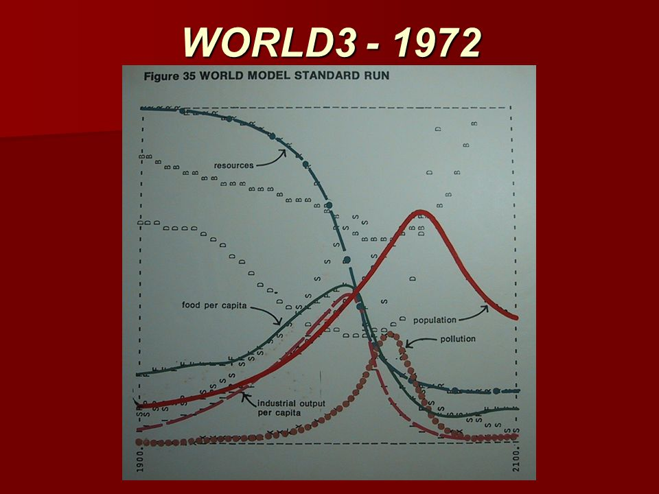 WORLD3 - 1972