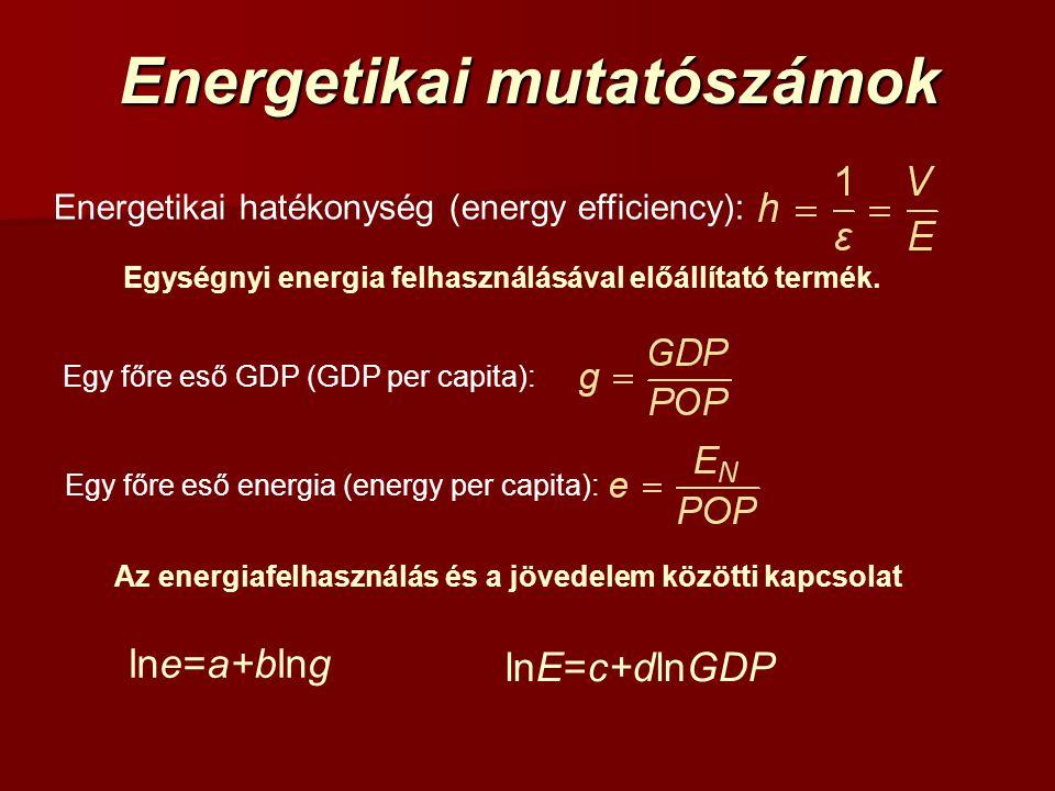 Energetikai mutatószámok