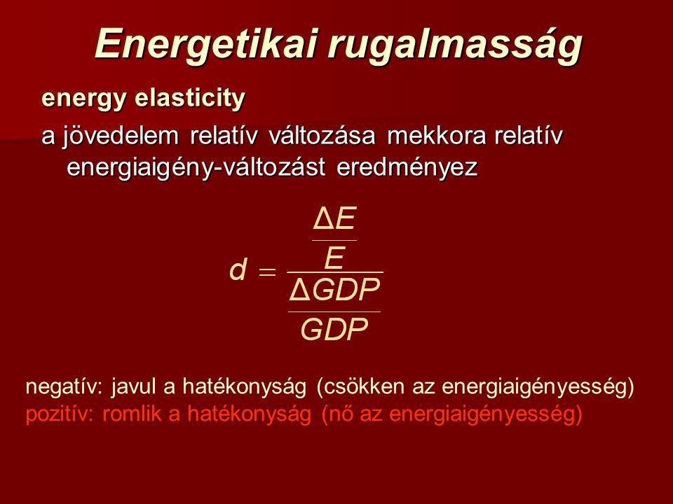 Energetikai rugalmasság