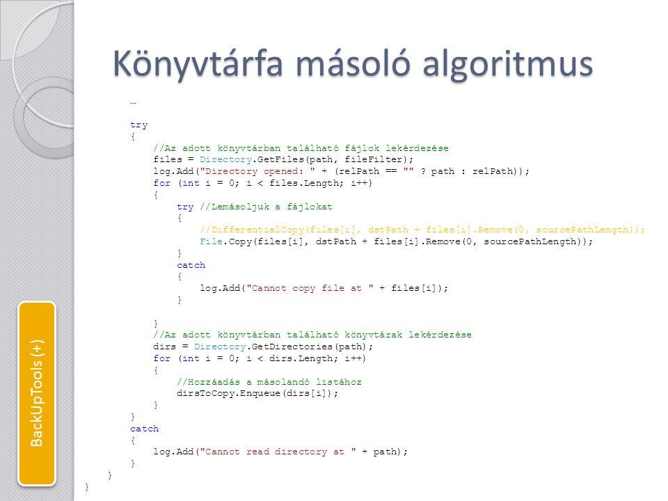 Könyvtárfa másoló algoritmus
