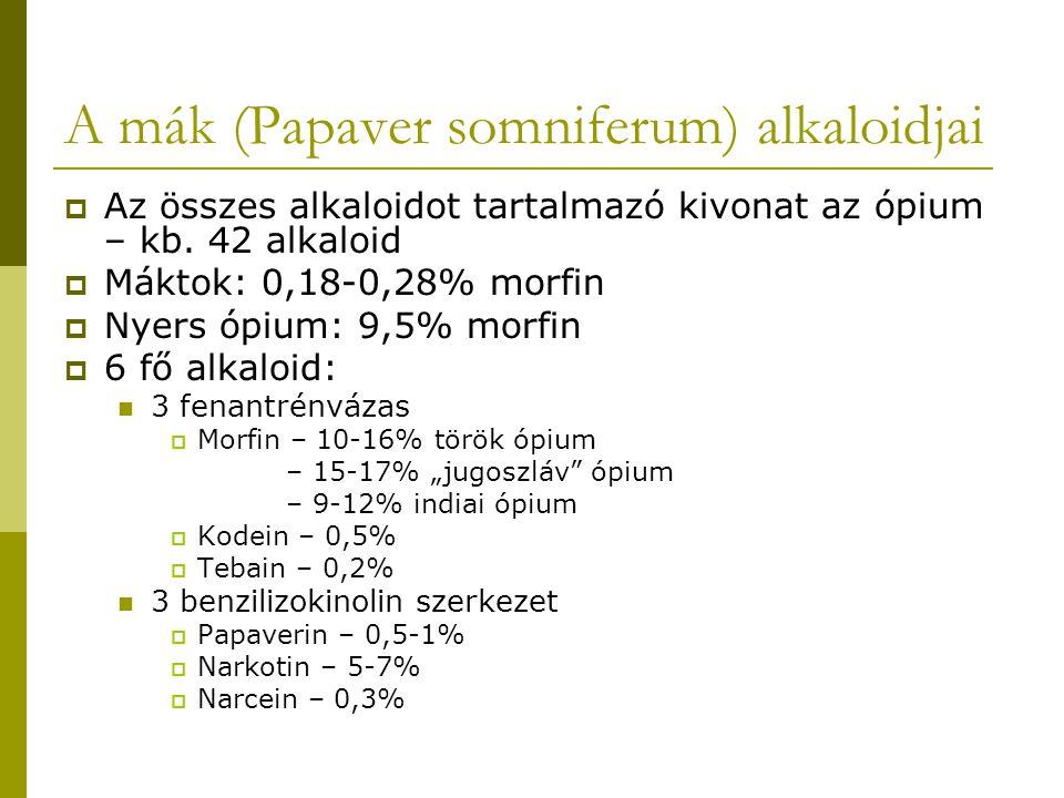 A mák (Papaver somniferum) alkaloidjai