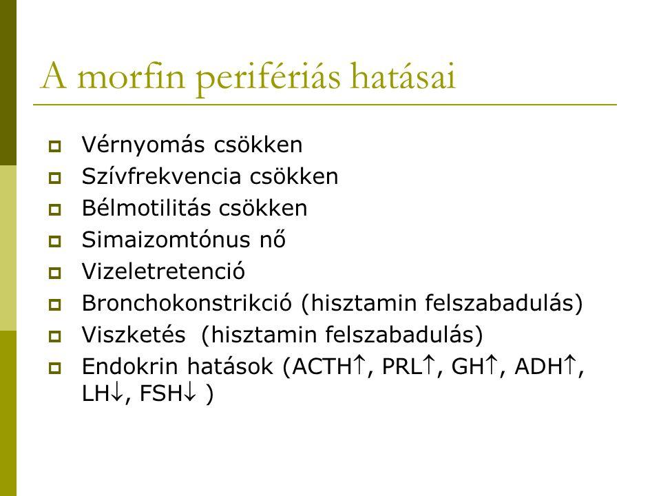 A morfin perifériás hatásai
