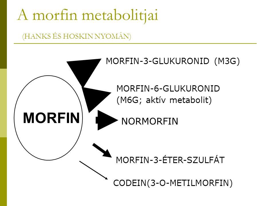 A morfin metabolitjai MORFIN NORMORFIN MORFIN-3-GLUKURONID (M3G)