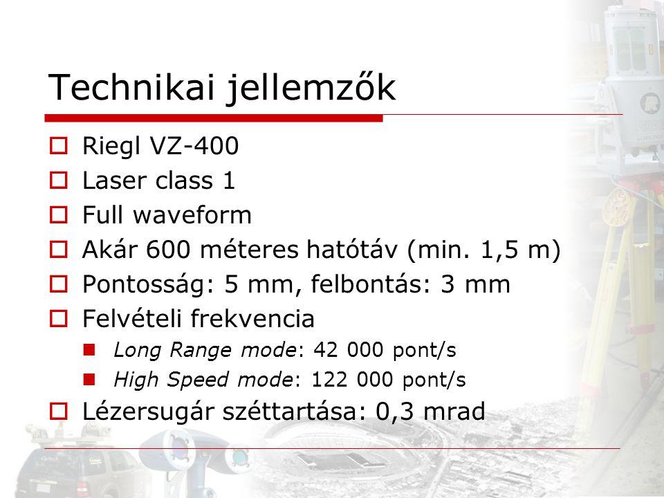 Technikai jellemzők Riegl VZ-400 Laser class 1 Full waveform