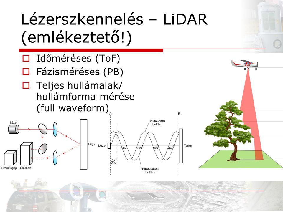 Lézerszkennelés – LiDAR (emlékeztető!)