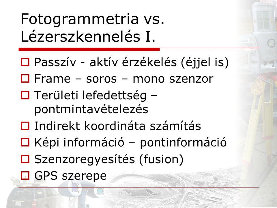 Fotogrammetria vs. Lézerszkennelés I.