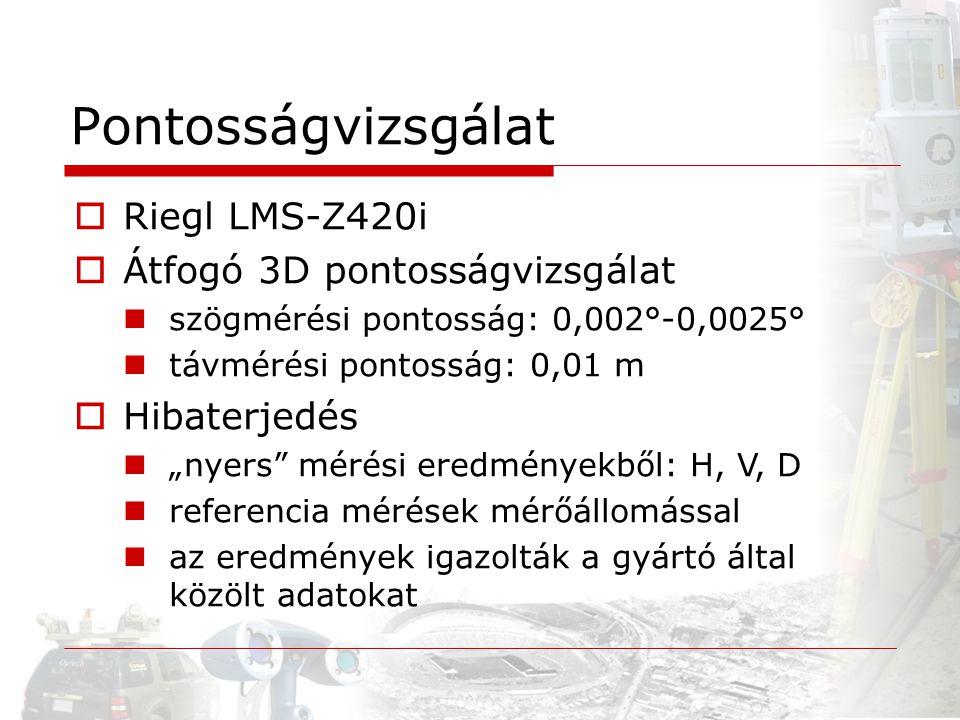 Pontosságvizsgálat Riegl LMS-Z420i Átfogó 3D pontosságvizsgálat
