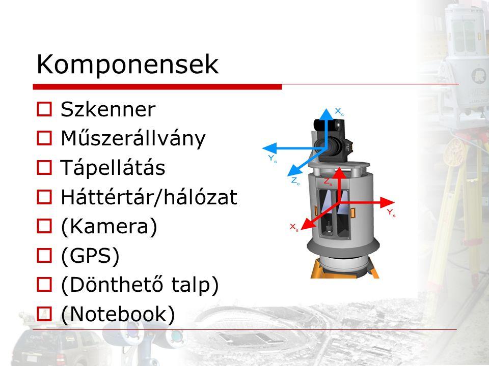 Komponensek Szkenner Műszerállvány Tápellátás Háttértár/hálózat