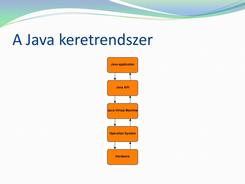 A Java keretrendszer
