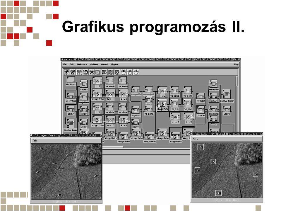 Grafikus programozás II.