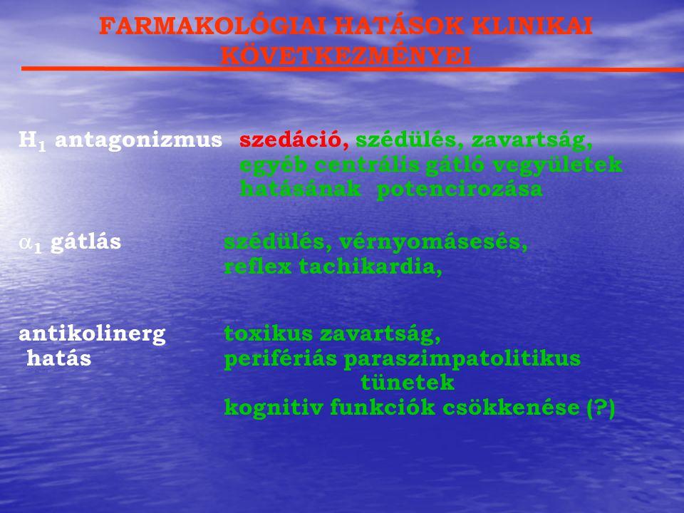 FARMAKOLÓGIAI HATÁSOK KLINIKAI KÖVETKEZMÉNYEI