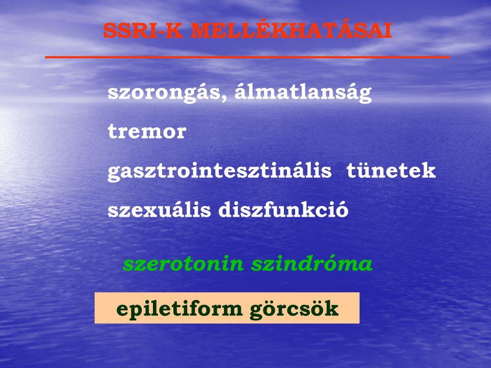 SSRI-K MELLÉKHATÁSAI szorongás, álmatlanság. tremor. gasztrointesztinális tünetek. szexuális diszfunkció.