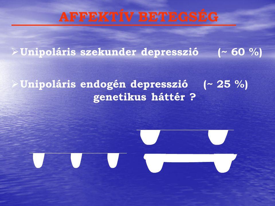 AFFEKTÍV BETEGSÉG Unipoláris szekunder depresszió (~ 60 %)
