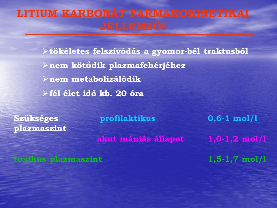 LITIUM KARBONÁT FARMAKOKINETIKAI JELLEMZŐI