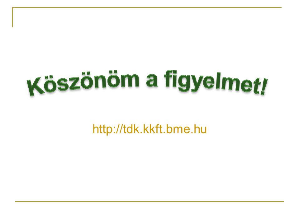 Köszönöm a figyelmet! http://tdk.kkft.bme.hu