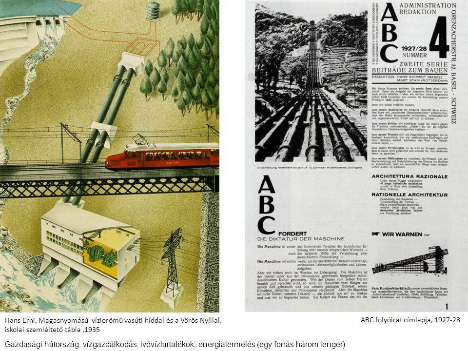 Hans Erni, Magasnyomású vízierőmű vasúti híddal és a Vörös Nyíllal,