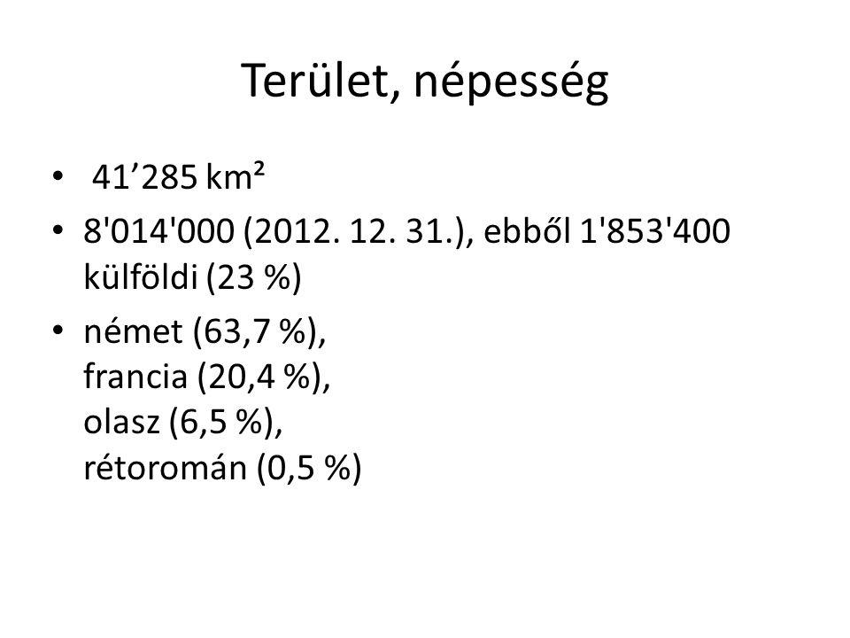 Terület, népesség 41'285 km². 8 014 000 (2012. 12. 31.), ebből 1 853 400 külföldi (23 %)