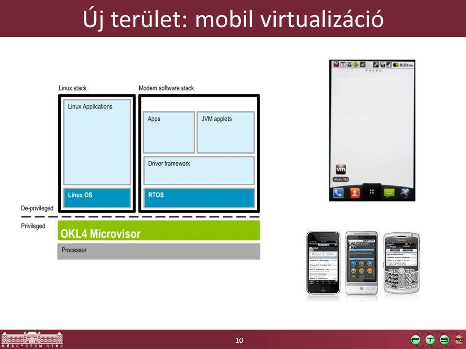 Új terület: mobil virtualizáció