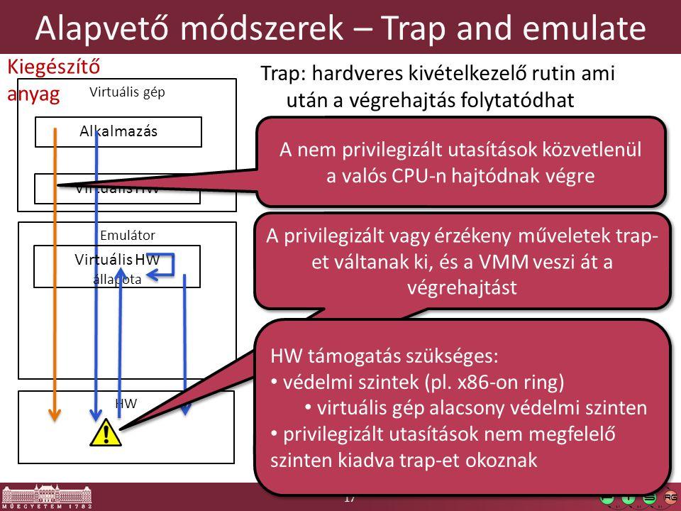 Alapvető módszerek – Trap and emulate