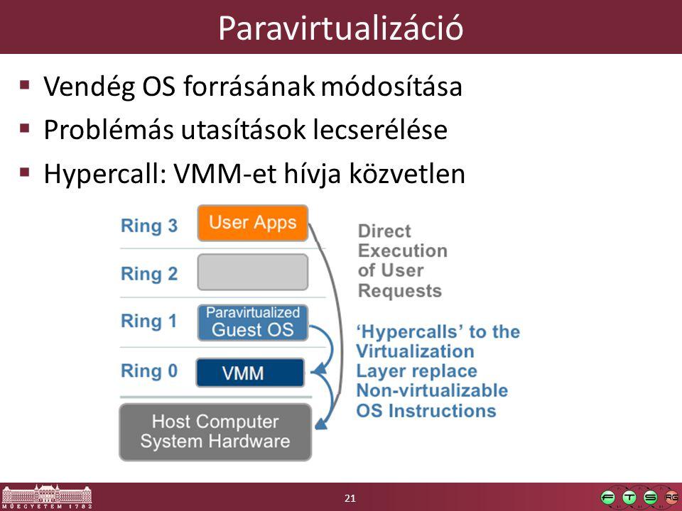 Paravirtualizáció Vendég OS forrásának módosítása