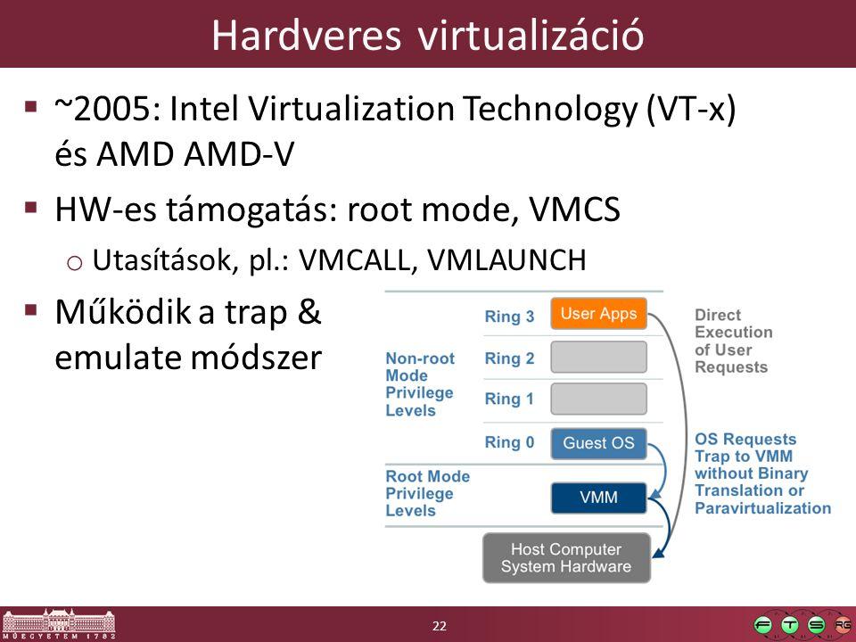 Hardveres virtualizáció