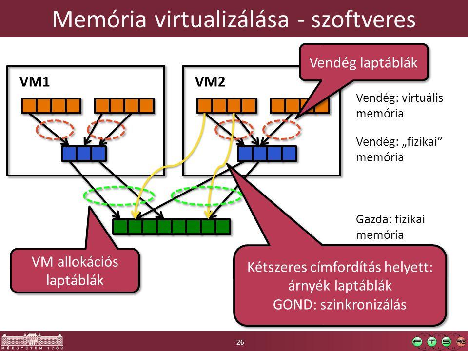 Memória virtualizálása - szoftveres