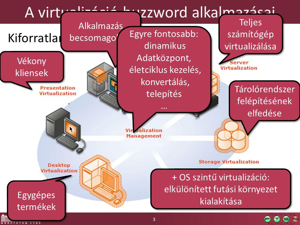 A virtualizáció buzzword alkalmazásai
