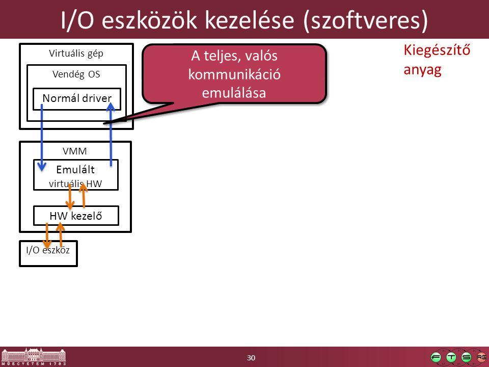 I/O eszközök kezelése (szoftveres)