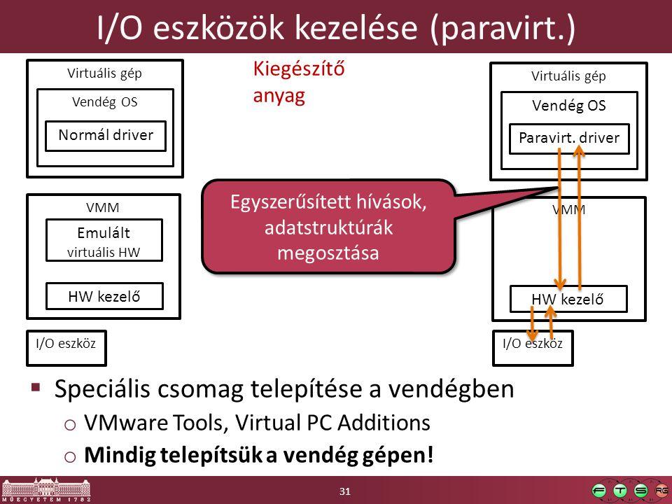 I/O eszközök kezelése (paravirt.)