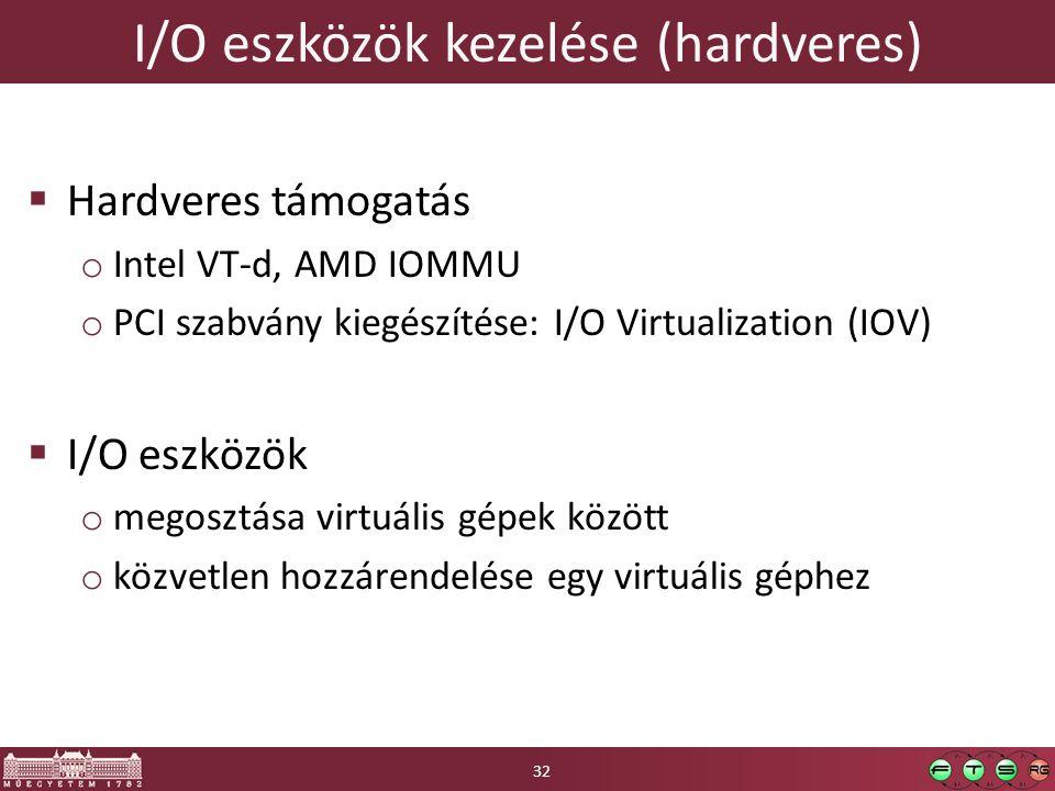 I/O eszközök kezelése (hardveres)