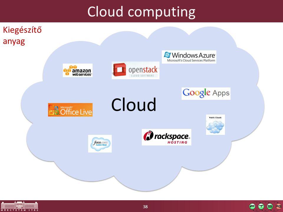 Cloud Cloud computing Kiegészítő anyag