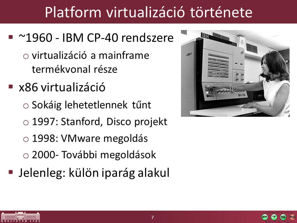 Platform virtualizáció története