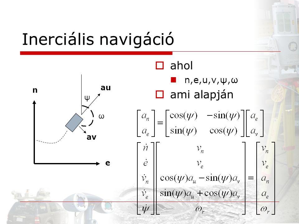 Inerciális navigáció ahol n,e,u,v,ψ,ω ami alapján au n ψ ω av e