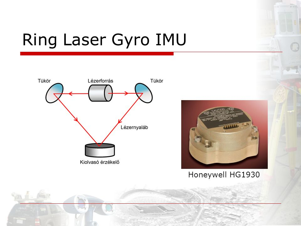 Ring Laser Gyro IMU Honeywell HG1930
