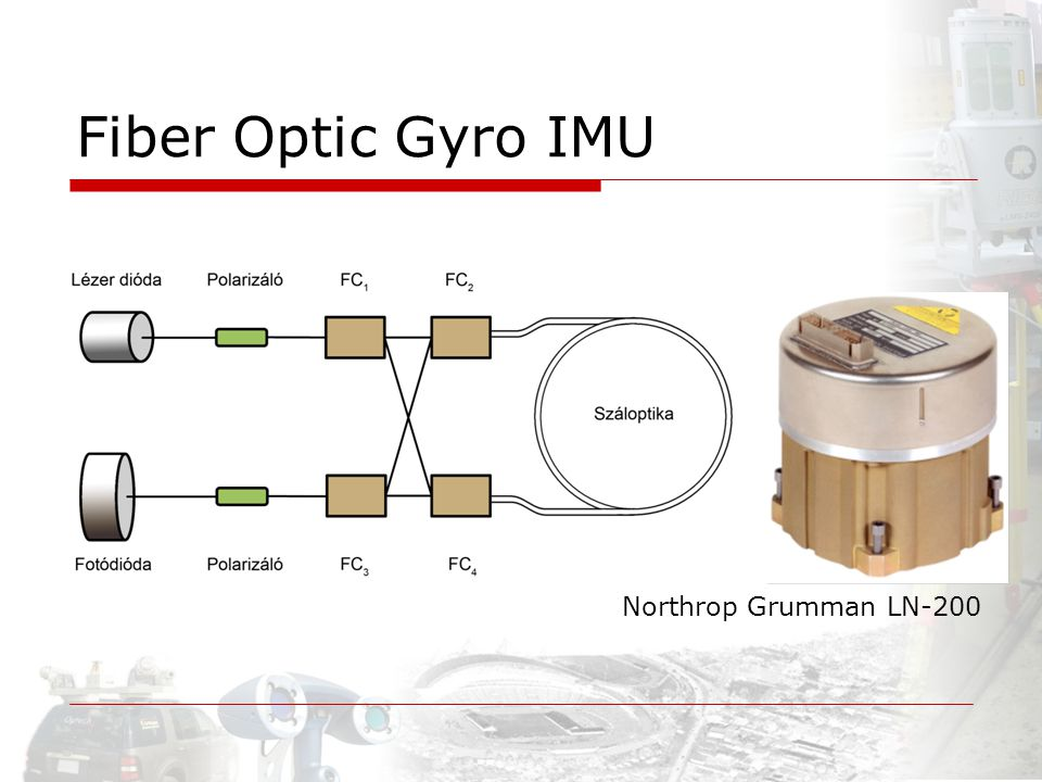 Fiber Optic Gyro IMU Northrop Grumman LN-200