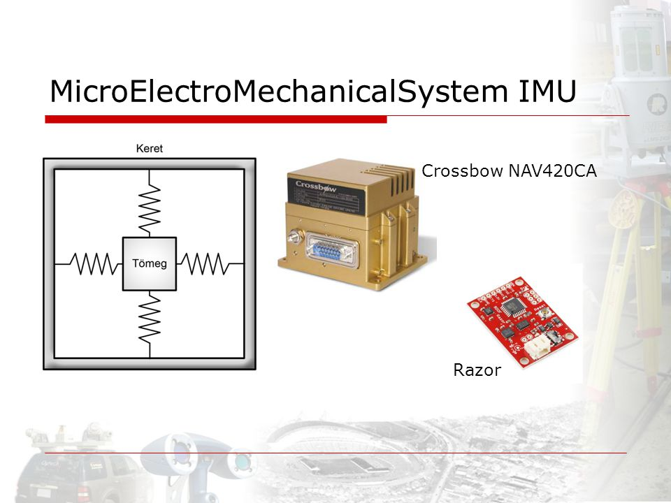 MicroElectroMechanicalSystem IMU