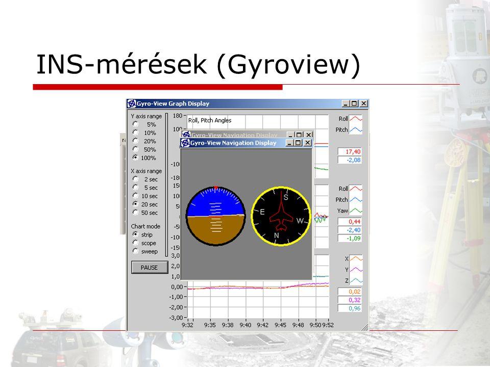 INS-mérések (Gyroview)