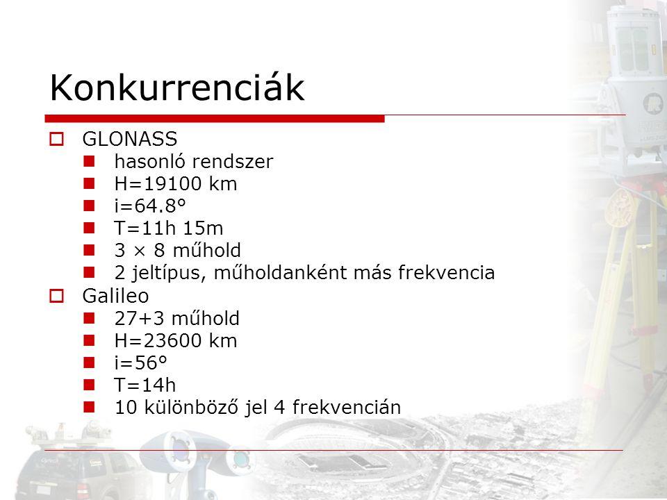 Konkurrenciák GLONASS Galileo hasonló rendszer H=19100 km i=64.8°