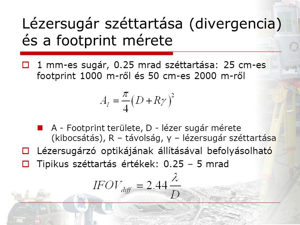 Lézersugár széttartása (divergencia) és a footprint mérete