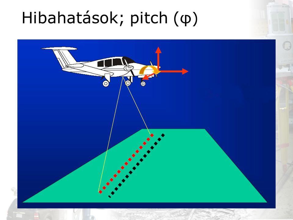 Hibahatások; pitch (φ)