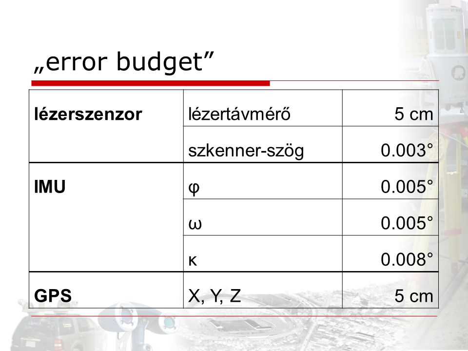 """""""error budget lézerszenzor lézertávmérő 5 cm szkenner-szög 0.003° IMU"""