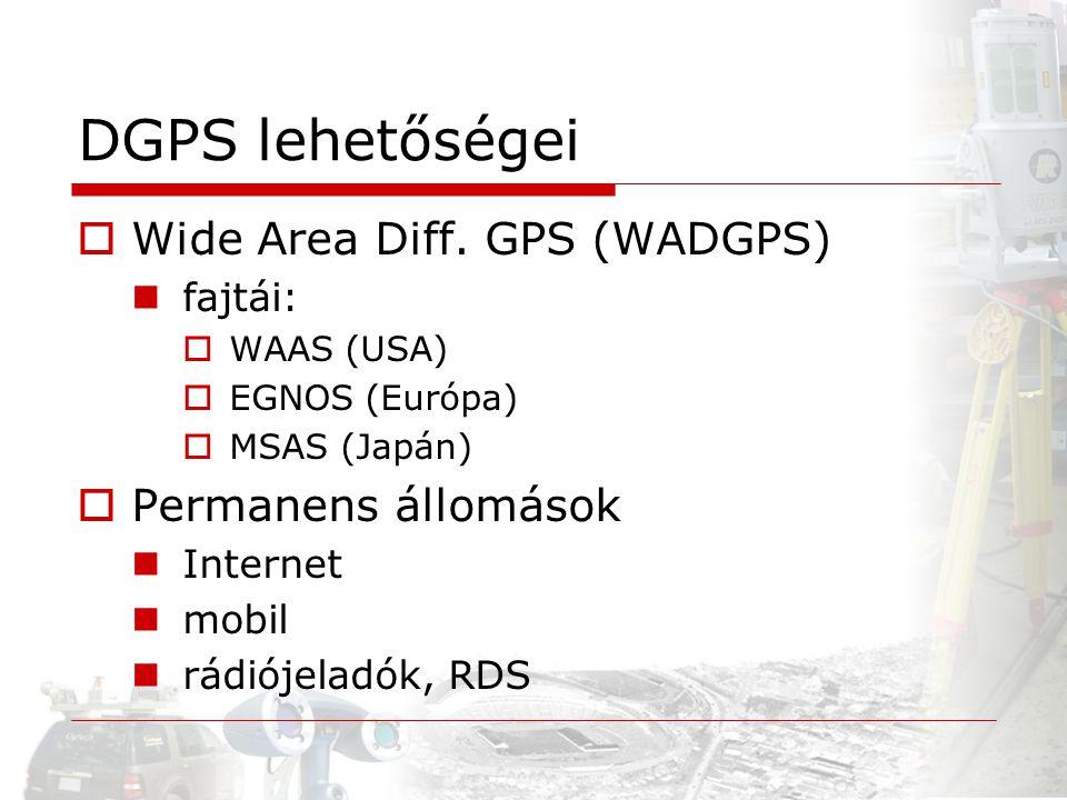 DGPS lehetőségei Wide Area Diff. GPS (WADGPS) Permanens állomások