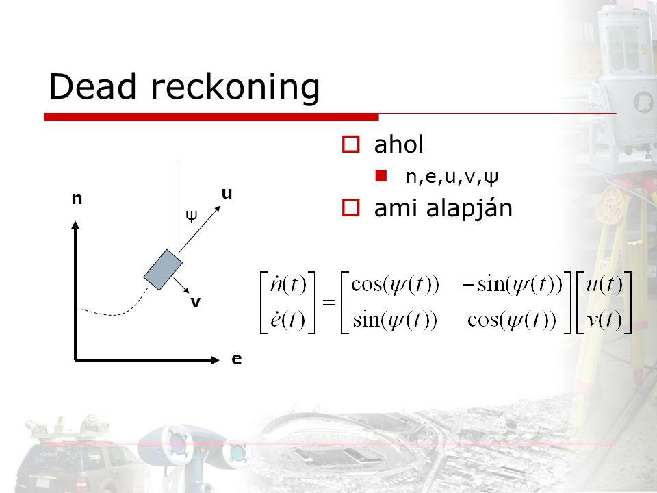 Dead reckoning ahol n,e,u,v,ψ ami alapján u n ψ v e