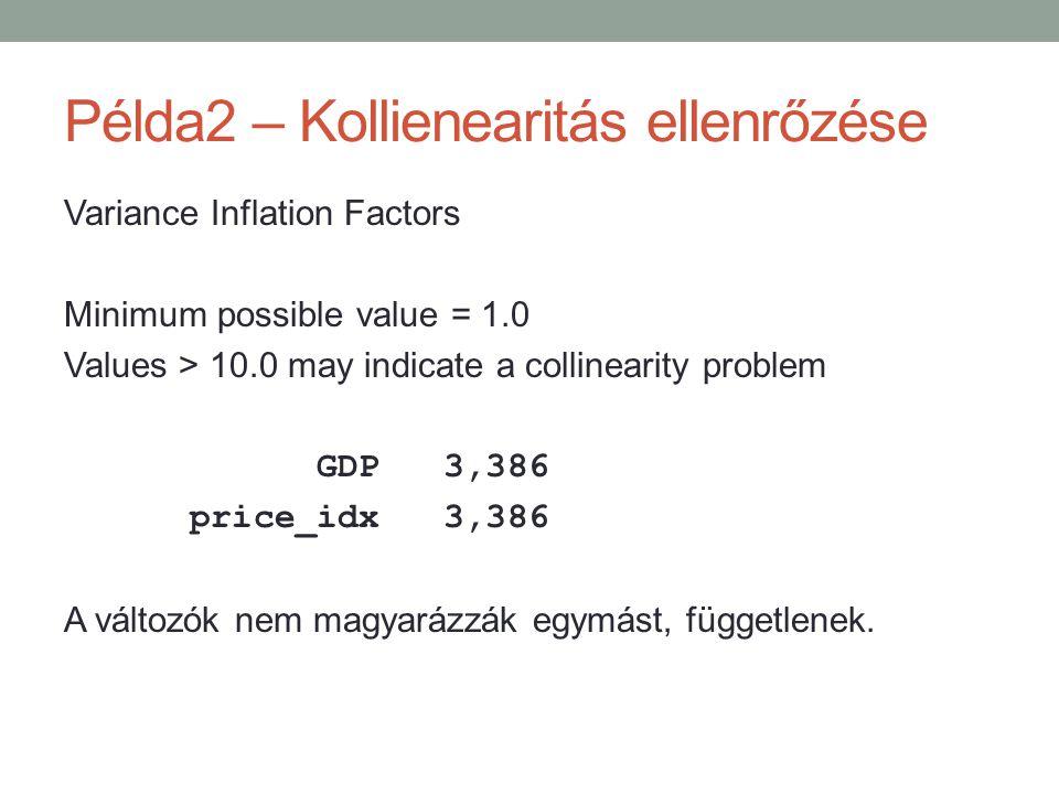 Példa2 – Kollienearitás ellenrőzése